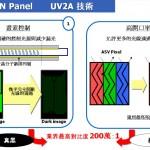 SHARP LX1T系列 LED背光液晶電視 技術篇