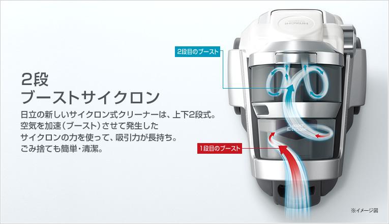 日立吸塵器CV-RS3100