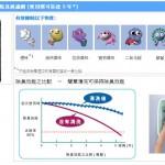 SHARP 空氣清淨機 濾網說明