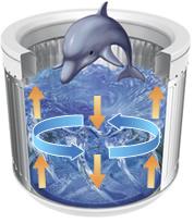 SHARP 海豚迴轉盤