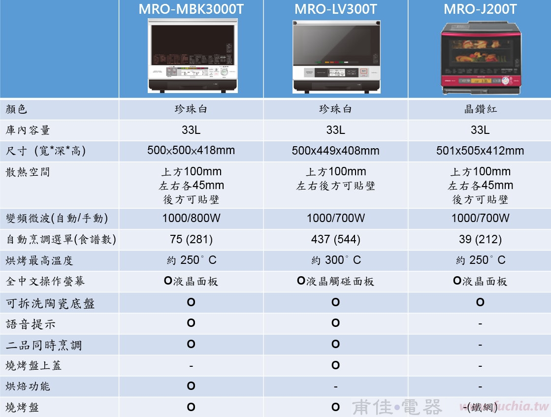 MRO-MBK3000T_1
