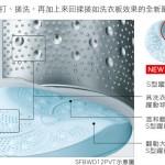 【新上市】日立躍動式洗脫烘衣機 SFBWD10SVT