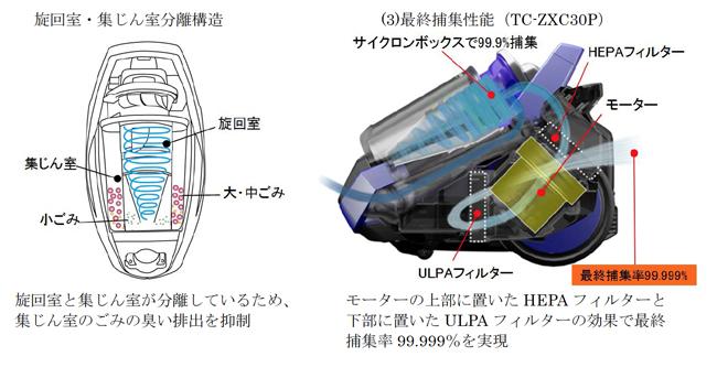 三菱TC-Z149PTW