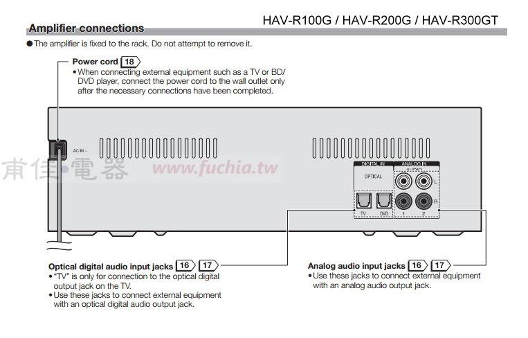 HAV-R100G