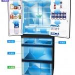 日系多門冰箱初次使用常見問題