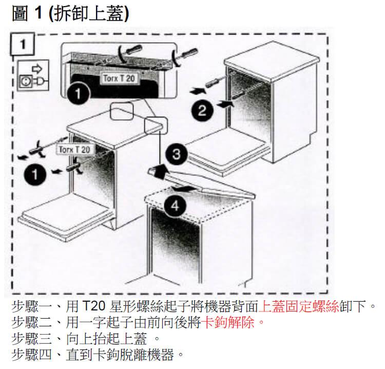 洗碗機安裝 獨立型 拆除上蓋