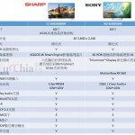 SHARP LC-60UA6800T 與 SONY KD-65X8500E 4K液晶電視比較表