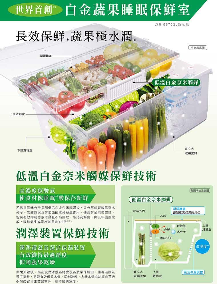 白金蔬果睡眠保鮮室