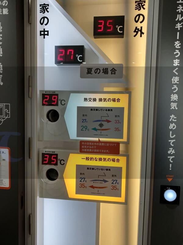 日本東京panasonic showroom
