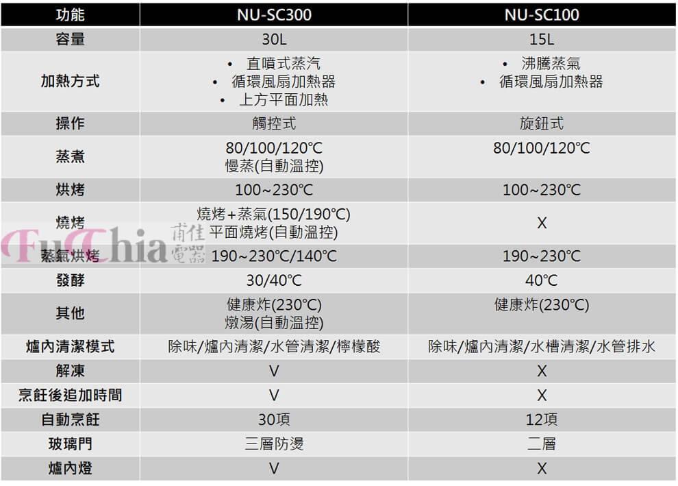 NU-SC300與NU-SC100蒸氣烘烤爐比較
