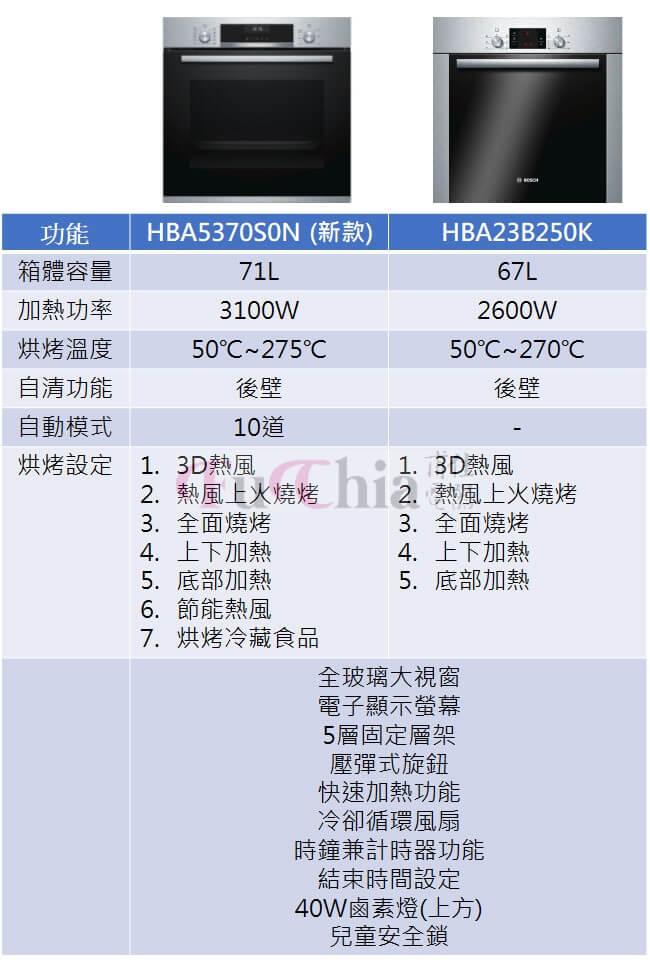 新款HBA5370S0N烤箱與舊款HBA23B250K比較表