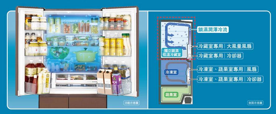 日立冰箱 HW系列雙冷卻器