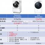 入門款 日本原裝滾筒洗衣機比較 NA-D106X2與BDSG110CJ