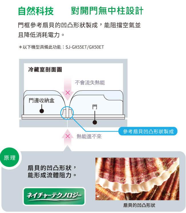 SHARP冰箱 無中柱設計