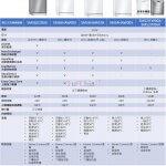 BOSCH 2021年 獨立型洗碗機 規格比較表